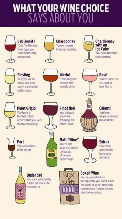 Hilarious things your favourite wine says about you