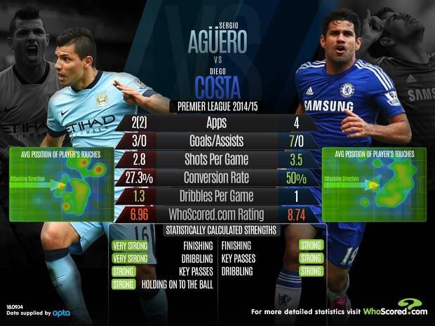 Holding v Costa is key
