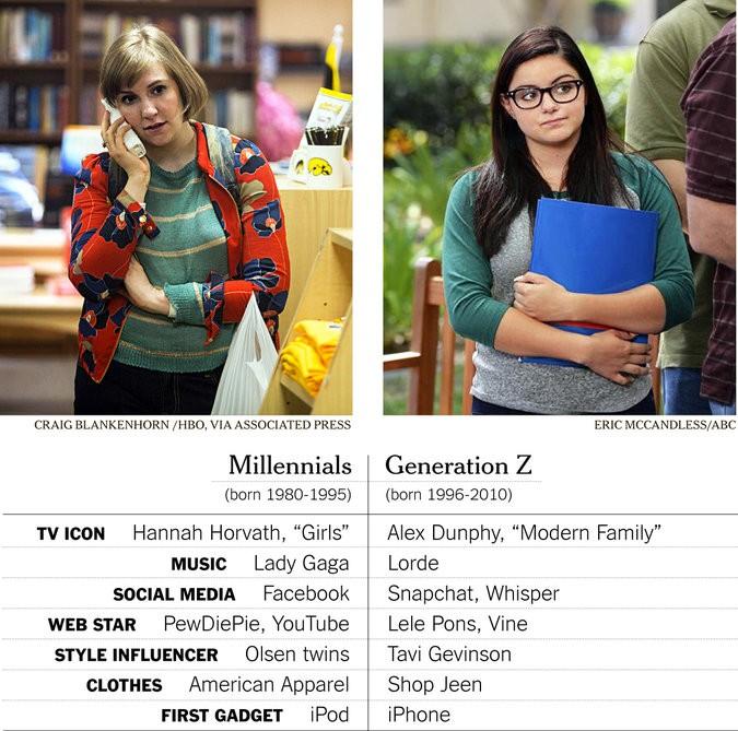 Move Over, Men: Millennial Women Are Winning the Job Market