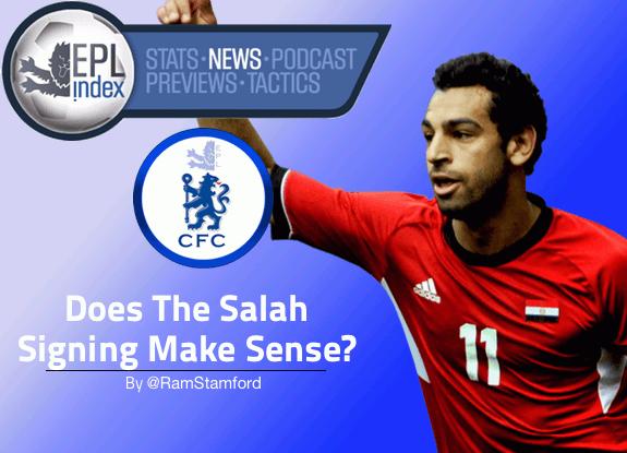 Why Salah makes sense