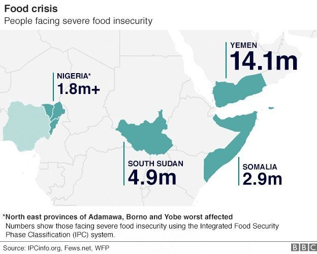 Worsening Northeast food crisis will be averted – UN – PM NewsPaper