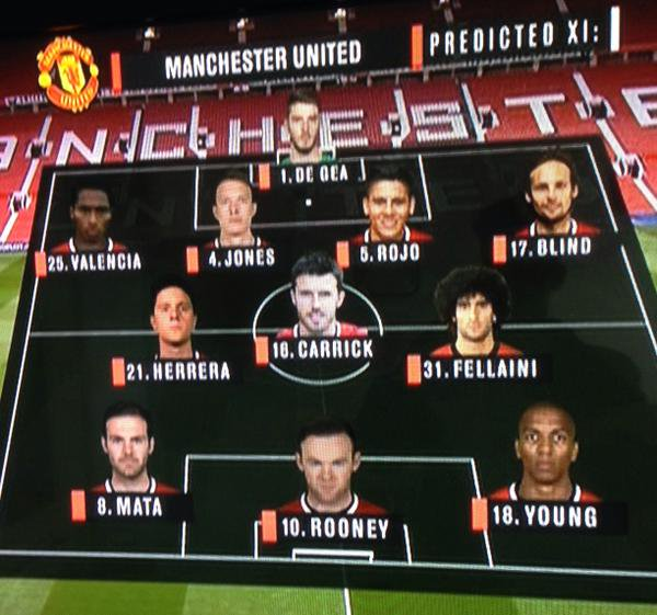 Man United Revealed Formation Real Madrid 101 Great Goals Wowplus