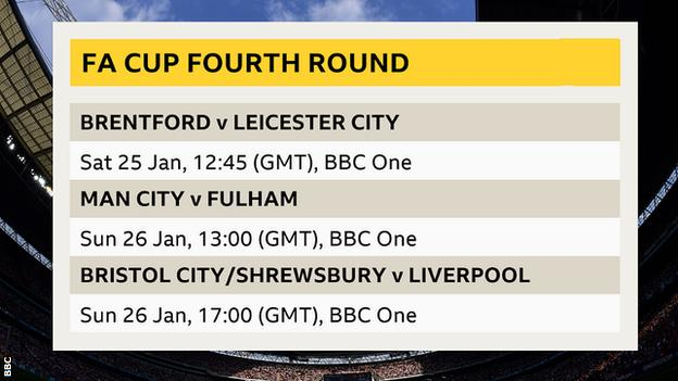 FA Cup fourth round schedule
