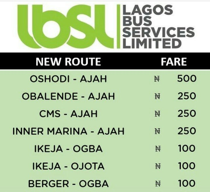 The solution, Lagos State Government Rolls 65 New Buses After Okada And Keke Ban