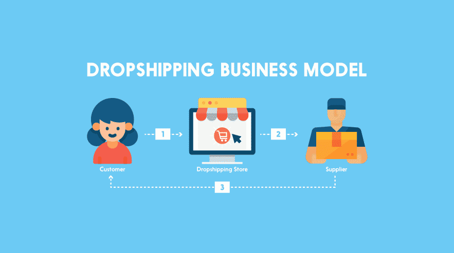 Things you need to know before Starting a DropShipping Business