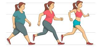 achieve your weight loss