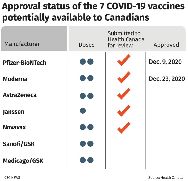 Do we know how effective vaccines are against the variants? Your COVID-19 questions answered