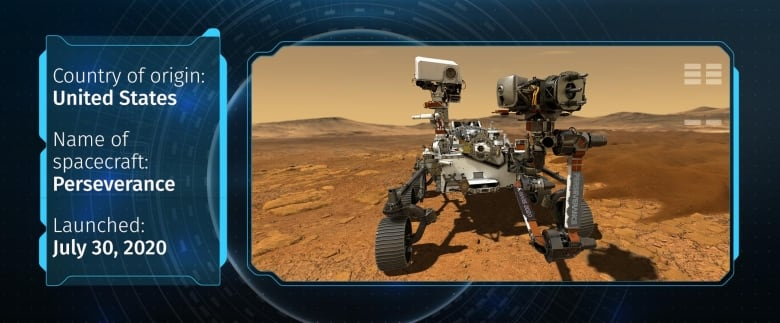 NASA's Perseverance rover — sporting the latest bells and whistles — set to land on Mars today