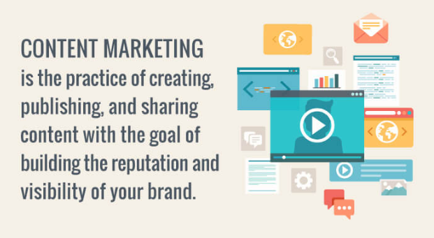 Content marketing for social media; how to go about it