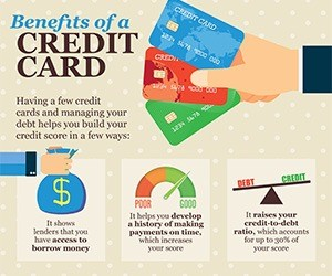 Credit Cards the Benefit