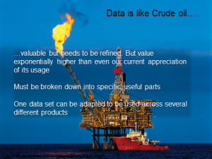 Data the new oil: Ways to tap from it