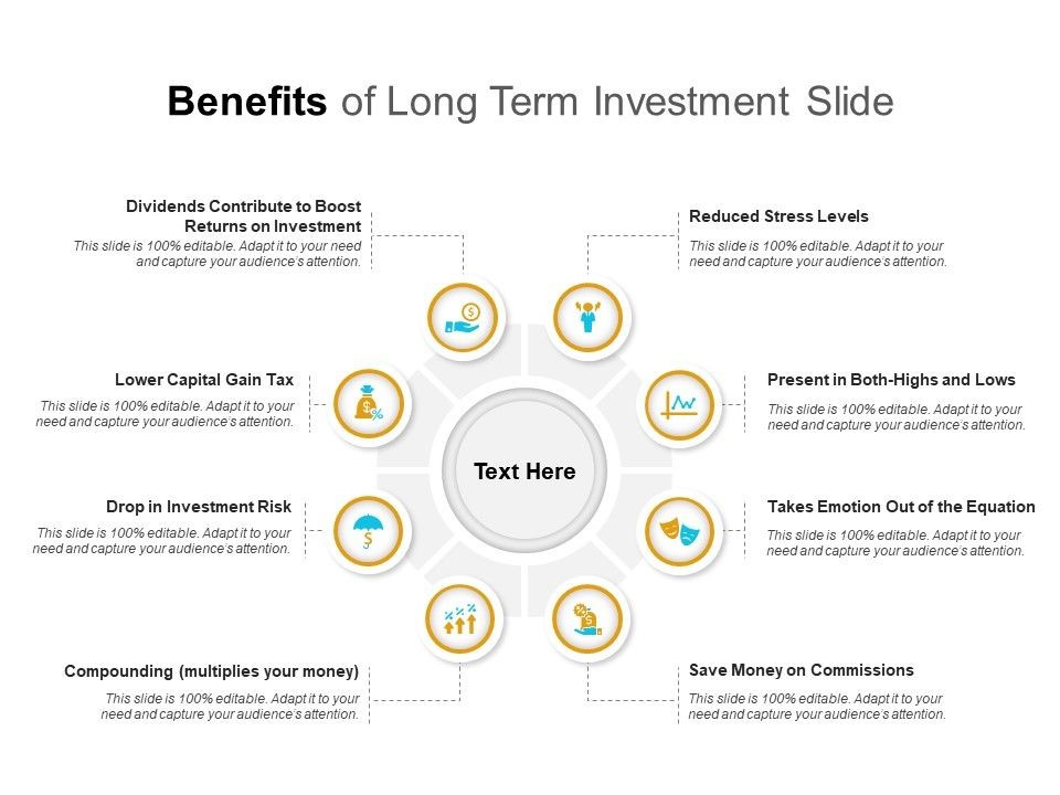 benefits of Long-term investment