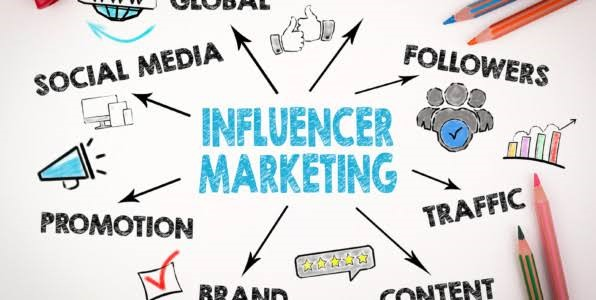 Influencer marketing, what it is and how it can increase sales for your business