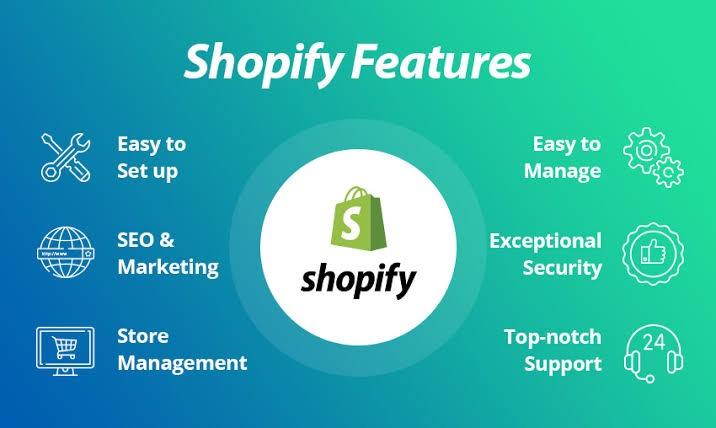 Best Website Builders shopity