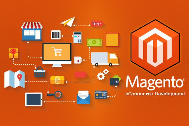 Magento  CMS Software