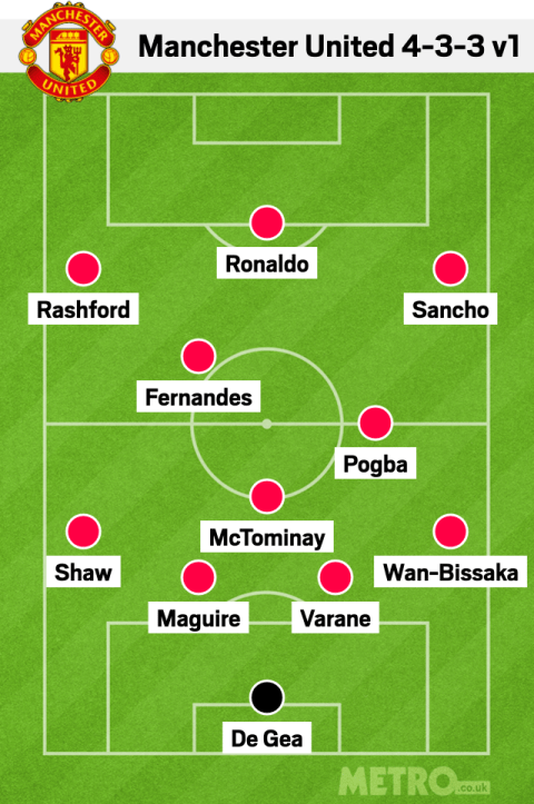 EPL: Two top stars removed from Man United's ideal XI for this season [Photo]
