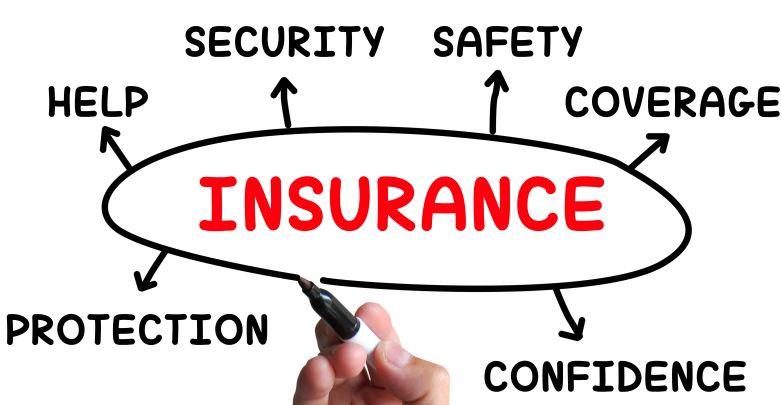 Credit risk insurance